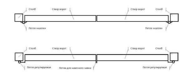 Ворота Из 3д Сетки Распашные