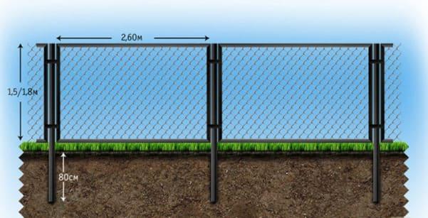 Забор Из Рабицы Своими Руками - Как Сделать Забор Из Сетки