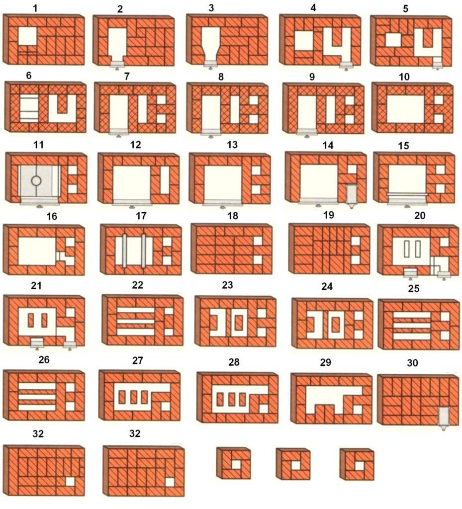 Схема кладки кирпичей по рядам