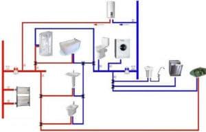 Как проложить электрику в доме своими руками 7