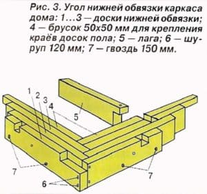 Как сделать дом из досок и утеплителя своими руками 6