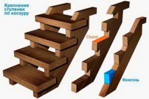 Как сделать ступеньки из дерева для крыльца своими руками 12