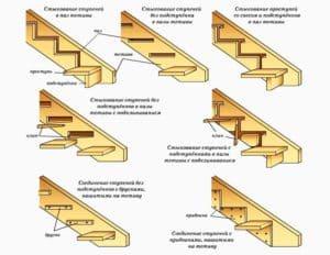 Как сделать ступеньки из дерева для крыльца своими руками 13