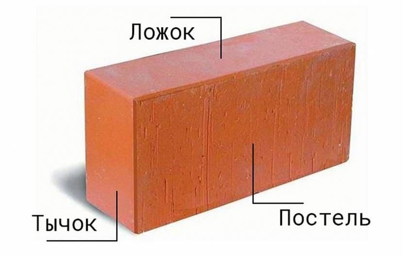 Красный кирпич
