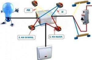 Расключение кабеля для освещения в коробке: Как сделать своими руками - Инструкция + Видео