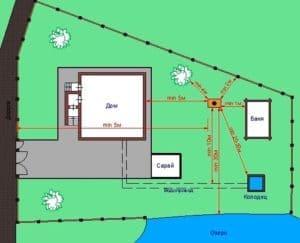 Строительство деревенского туалета своими руками 12