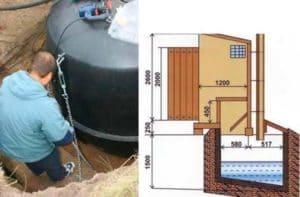 Строительство деревенского туалета своими руками