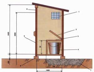 Строительство деревенского туалета своими руками 7