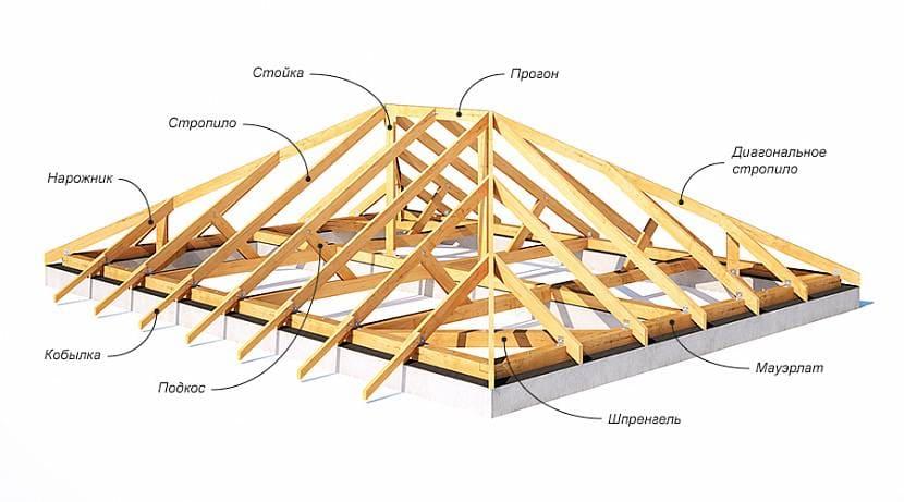 Схема расположения деталей вальмовой стропильной системы