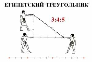 Что такое Египетский треугольник на стройке? В чем его особенность + Фото и Видео