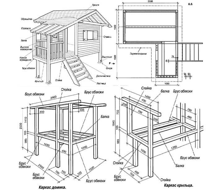 Как сделать дом из досок и утеплителя своими руками: Пошагово