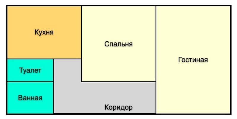 Пример планировки одноэтажного дома
