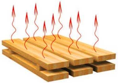Какая технология сушки древесины лучшая: процесс и виды — в