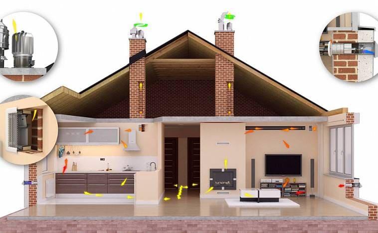 схематически приточная вентиляция в частном доме