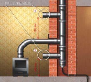 Как использовать обратную тягу в дымоходе и что такое стабилизатор