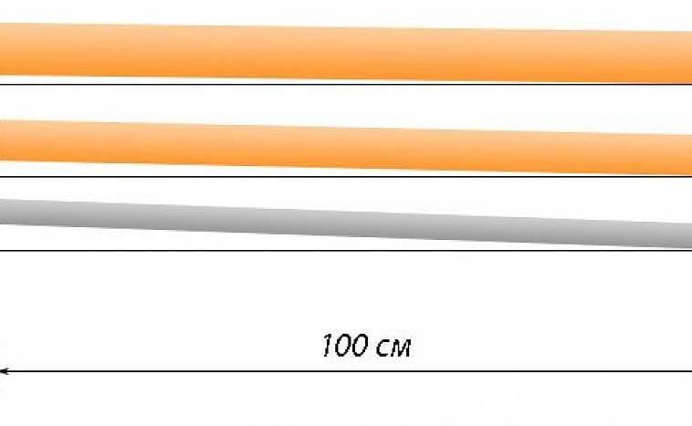 Уровни уклона дренажной трубы