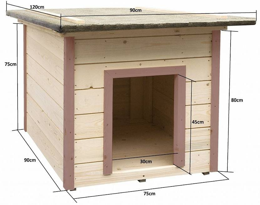 Примерные размеры будки с односкатной крышей: задняя часть ниже фасада