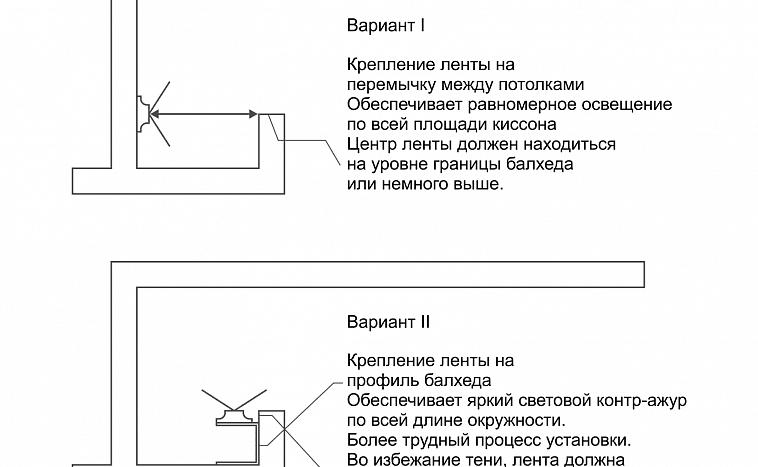 Схема крепления светодиодной ленты