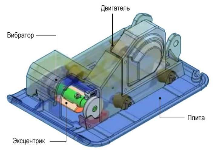 Как сделать виброплиту с электродвигателем своими руками для уплотнения грунта
