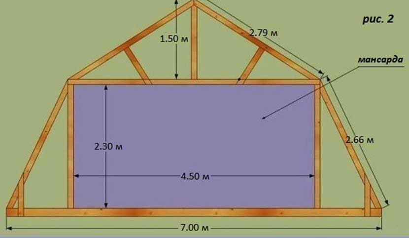 Схема ломаная крыша