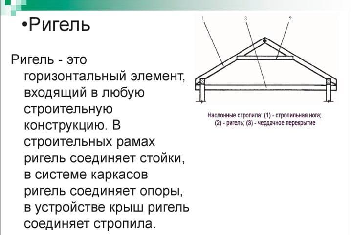 Ригель в строительстве каркасного дома и других сферах? Определение +Фото