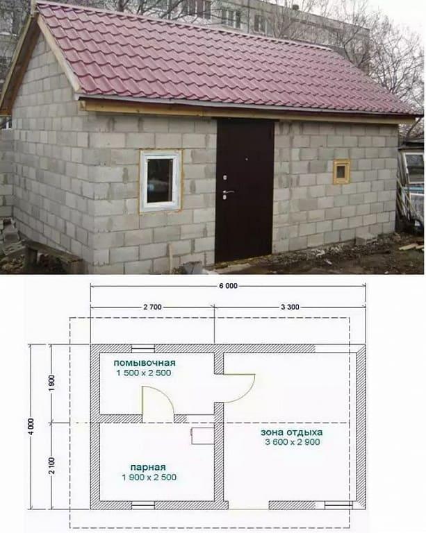 Строительство бани из пеноблока под ключ: этапы возведения, популярные проекты