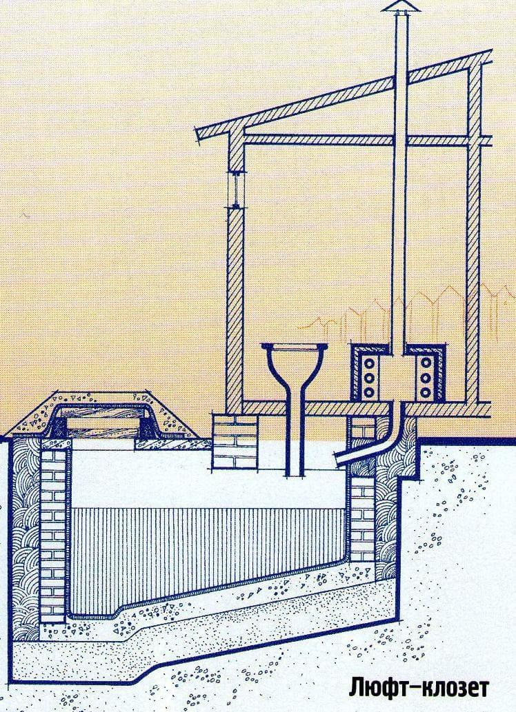 Как обустроить туалет на даче?