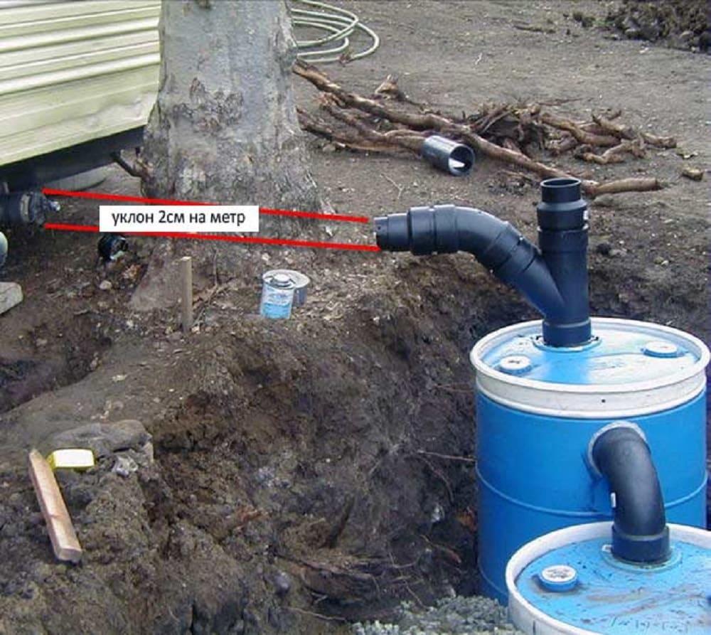 Автономная канализация: принцип действия, советы по выбору и установке