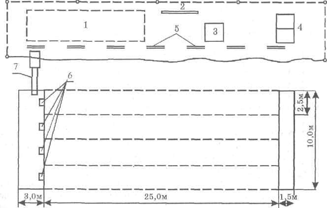 Бассейны - виды и их характеристики, установка и правила ухода 29