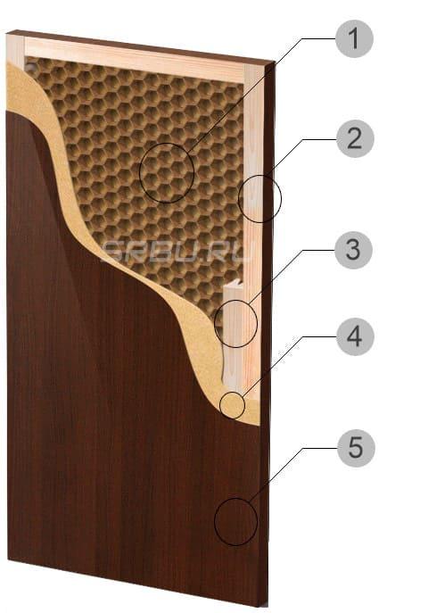 Межкомнатные двери - какие бывают и как правильно выбрать из всего многообразия 04