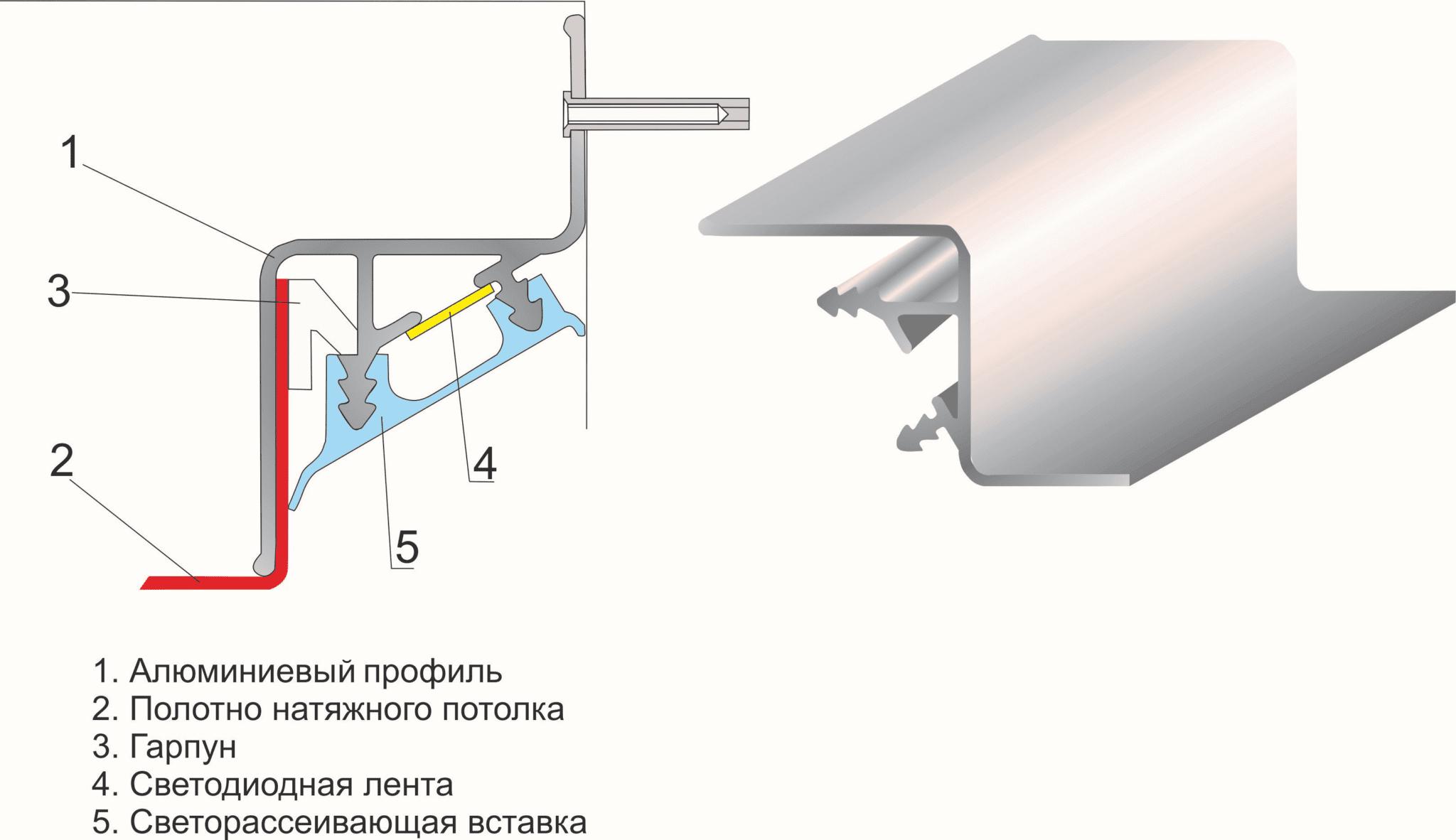Натяжные потолки - разновидности, фото, цены, особенности 33