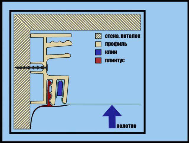 Натяжные потолки - разновидности, фото, цены, особенности 42