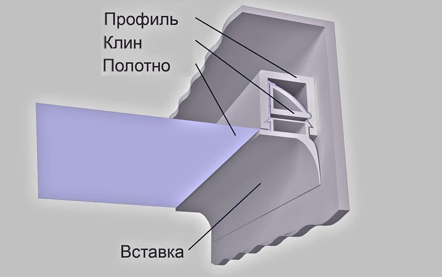 Натяжные потолки - разновидности, фото, цены, особенности 43