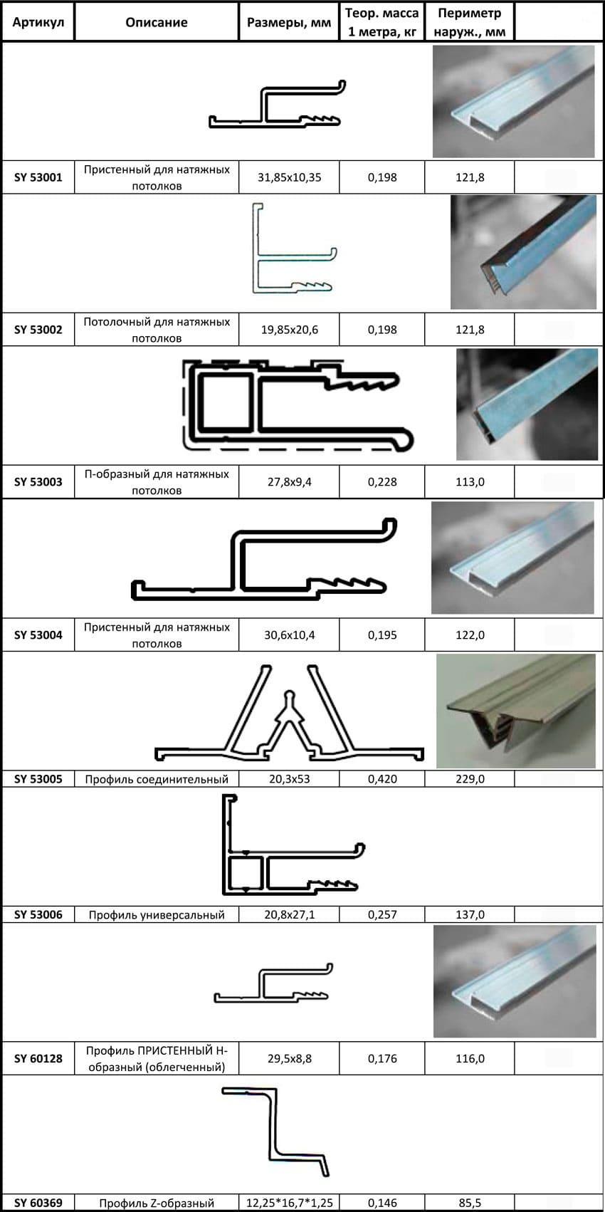 Натяжные потолки - разновидности, фото, цены, особенности 46