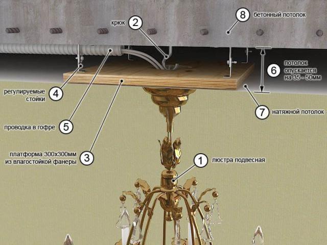 Натяжные потолки - разновидности, фото, цены, особенности 58