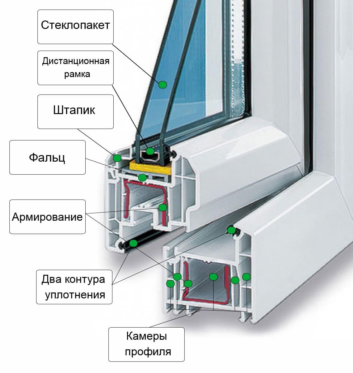 Пластиковые окна - как выбрать 038