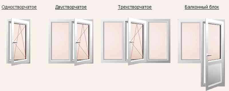 Пластиковые окна - как выбрать 039