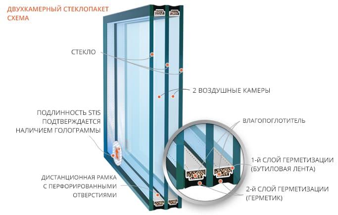 Пластиковые окна - как выбрать 094
