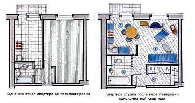 Ремонт квартиры своими руками - с чего начинать, план проведения работ 06