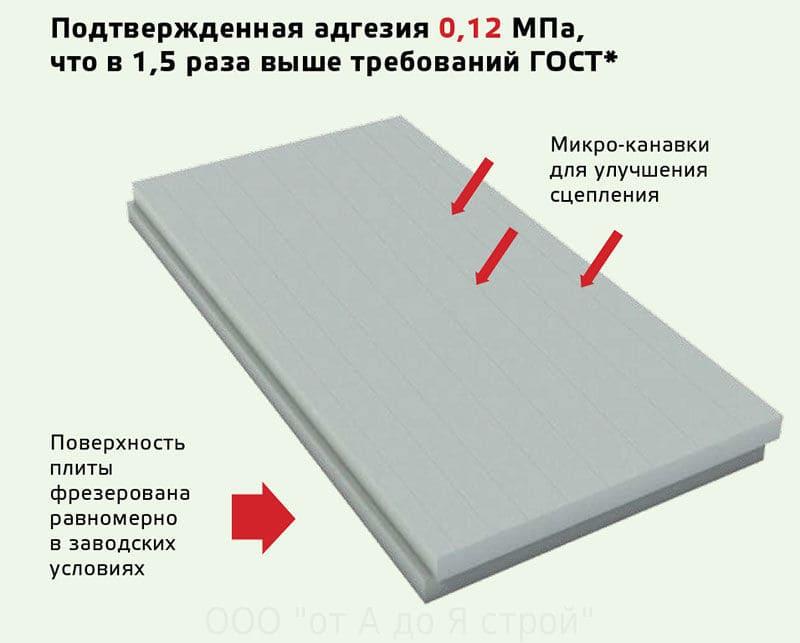Технониколь - какие материалы и системы выпускает, где они применяются 139