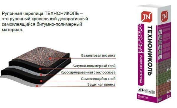 Технониколь - кровельный материал 05