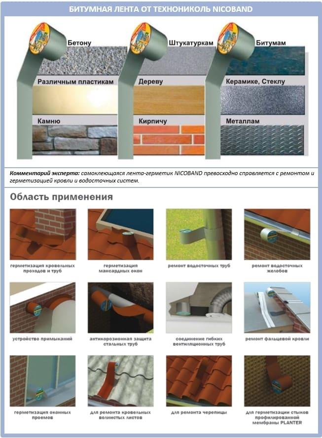 Технониколь - полный обзор материалов 08