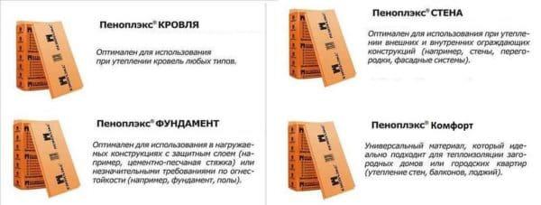 Пеноплэкс - где и когда можно использовать и его технические характеристики 003