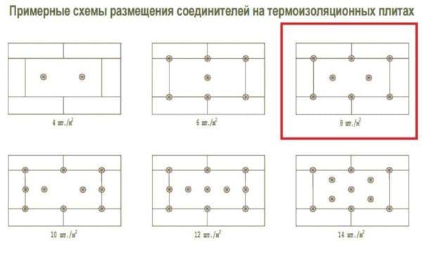 Пеноплэкс - где и когда можно использовать и его технические характеристики 014