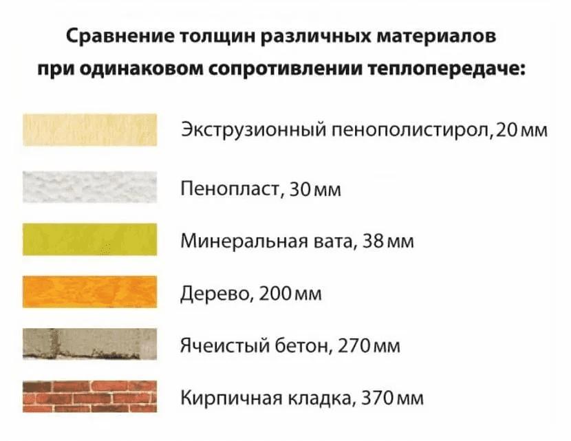 Утеплитель пеноплекс - характеристики и применение 04