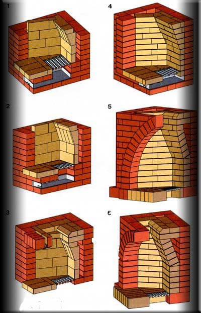 Как сделать камин своими руками - пошаговая инструкция 08