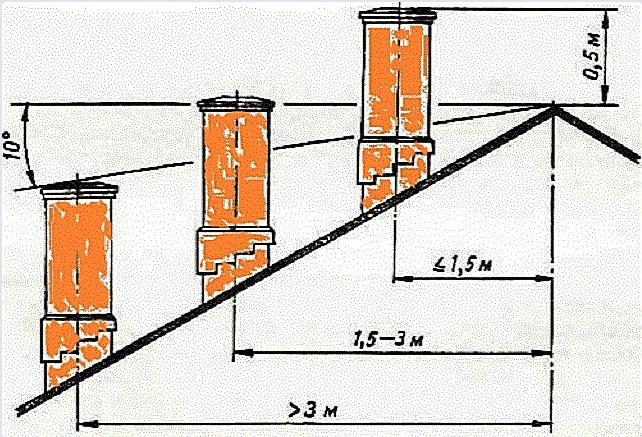 Как сделать камин своими руками - пошаговая инструкция 20