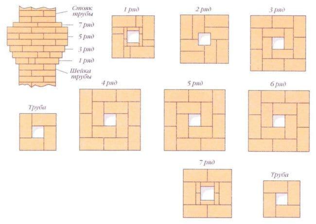 Как сделать камин своими руками - пошаговая инструкция 39