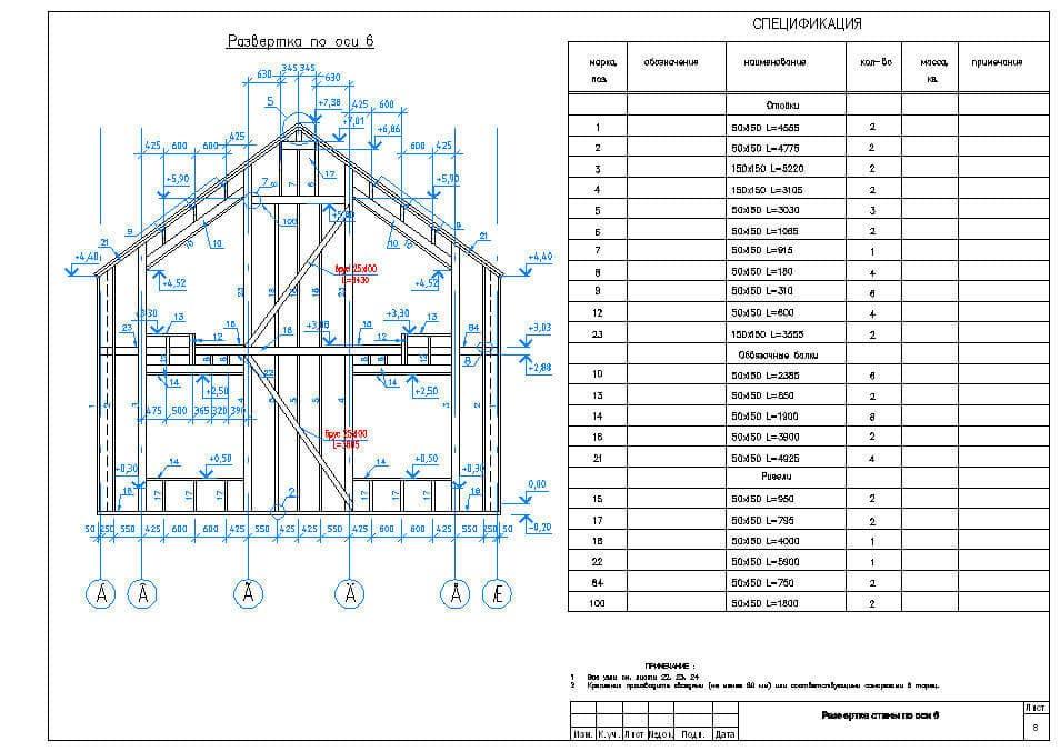 Каркасный дом своими руками - пошаговая инструкция 002