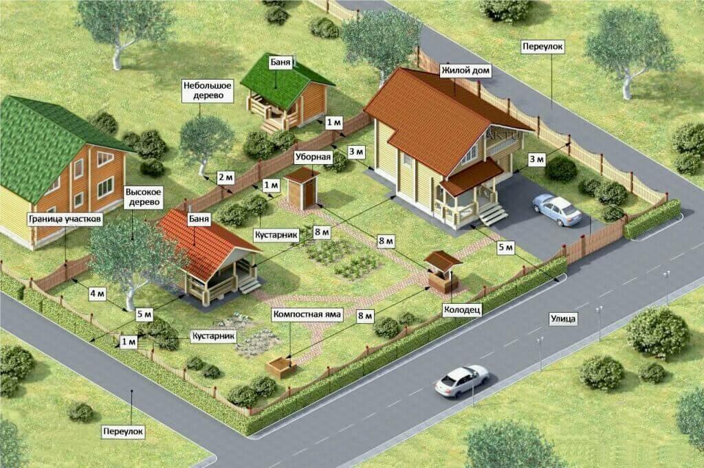 Каркасный дом своими руками - пошаговая инструкция 004